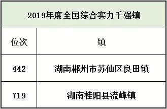 数据来源中小城市官网,选取截至2018年底。