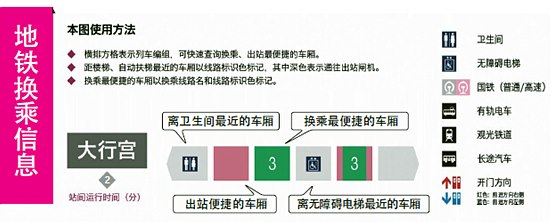 东大教师绘制南京地铁车厢速查表