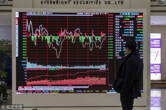 股债表现不佳,成券商业绩整体下滑主因