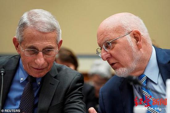 ↑福西(左)和雷德菲尔德主任(右),图据每日邮报