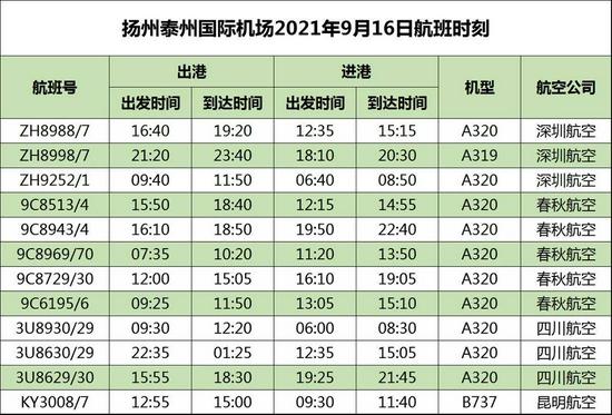 9月16日扬泰机场将恢复11个通航点