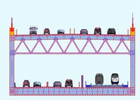 """上层高速、下层高铁+普通公路的结构,让常泰大桥成了一座""""偏心桥""""。"""