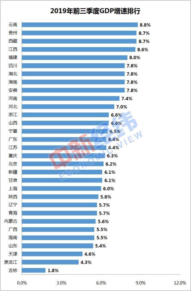 数据来源:国家统计局网站中新经纬张澍楠制图