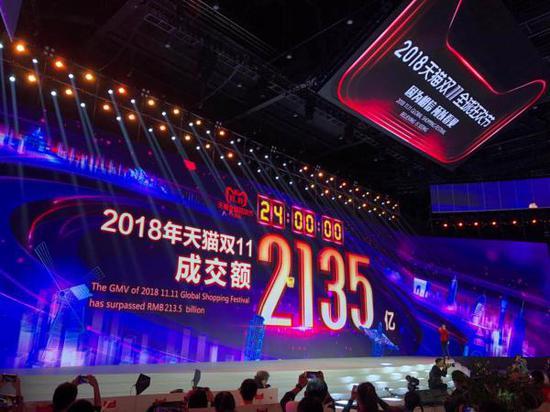 今年,天猫双11成交额首次迈过2000亿元大关。