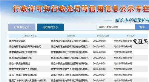 近日,南京多家医院因违法排污,上了南京市行政许可和行政处罚等信用信息公示专栏黑榜。