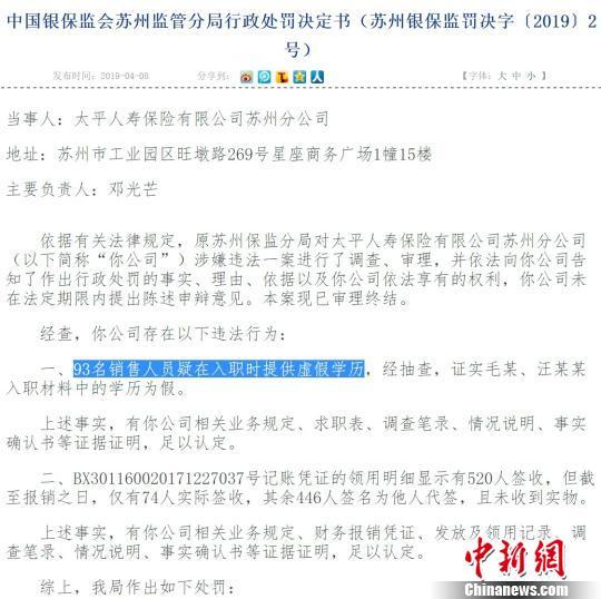 中国银保监会苏州监管分局行政处罚决定书(部分)。中国银保监会苏州监管分局