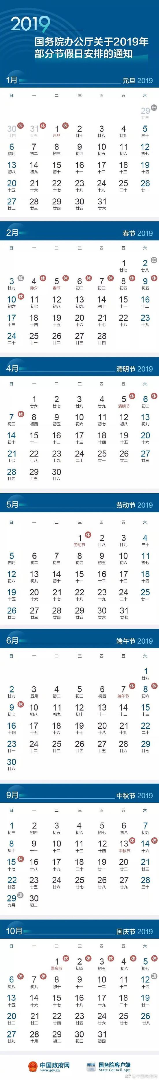 图片来源:中国政府网微博