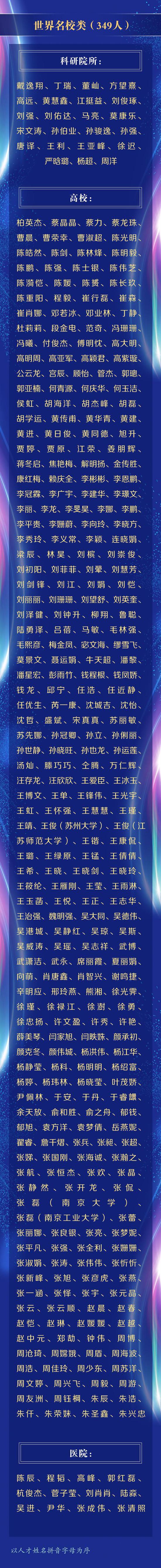 交汇点记者 郁芬/文 杨晓珑/制图