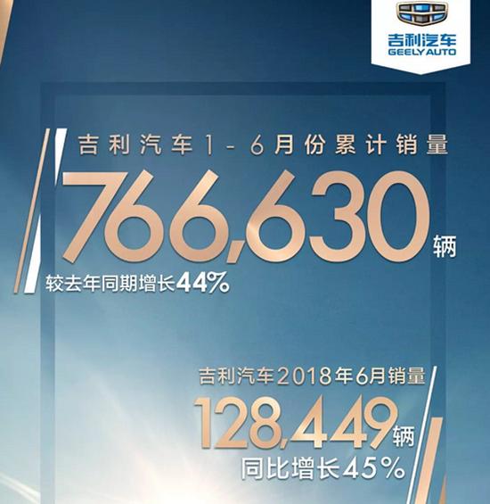 吉利SUV家族销量再夺冠博越连续19个月月销破2万
