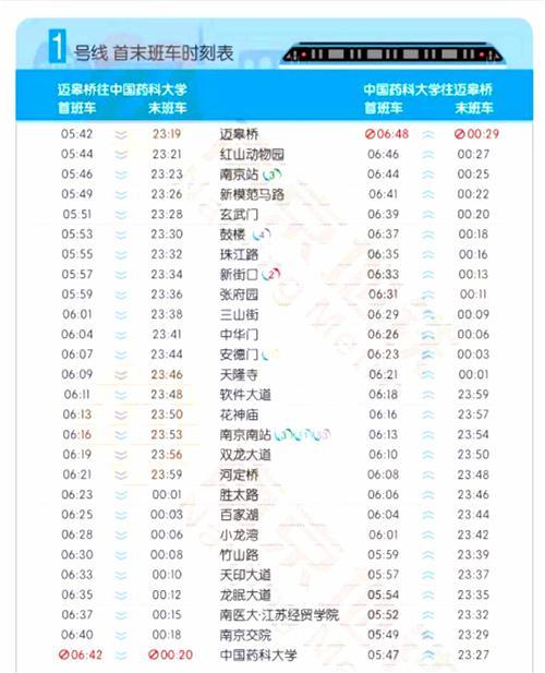 南京地铁一号线发车时间表