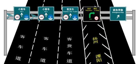图16 门架式车道划分示意图