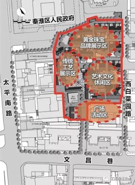 西白菜园历史风貌区功能规划图