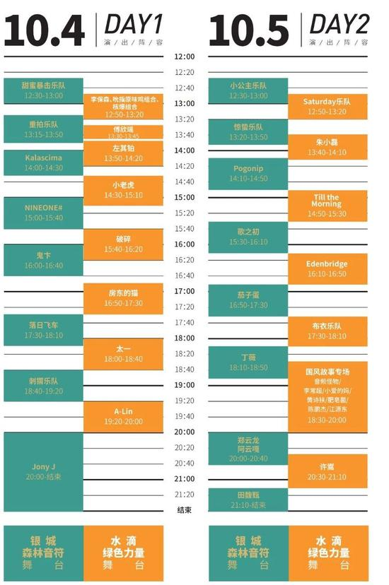 """主办方公布的演出时间表显示,歌手阿云嘎和郑云龙表演时长为40分钟。微信公号""""南京森林音乐会""""截图"""