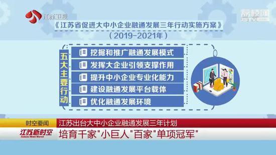 江苏出台大中小企业融通发展三年计划 培育千家小巨人