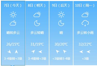 图片来源于中国天气网