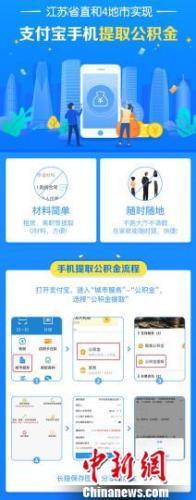 江苏4地市及省直公积金可在线提取 到账只需3分钟
