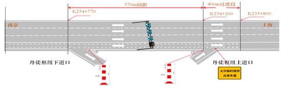 图15 丹徒枢纽及前方2km处标志牌设置示意图