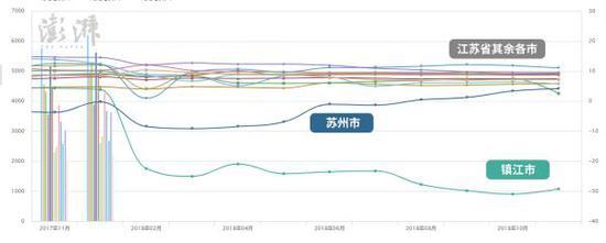 江苏省GDP增速_江苏省gdp