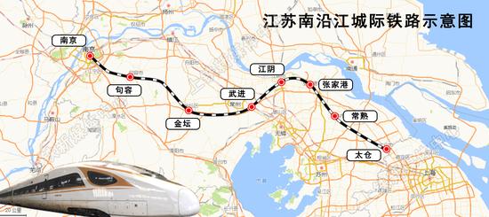 """沪宁交通太忙了,再建一条""""南沿江"""""""
