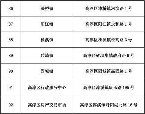 △南京市社保自助服务终端分布表