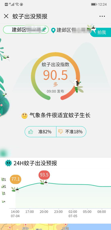 4日夜间到5日凌晨华东沿海和重庆、湖北等地蚊子较多