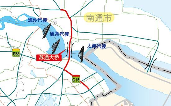 图20 苏通大桥绕行线路