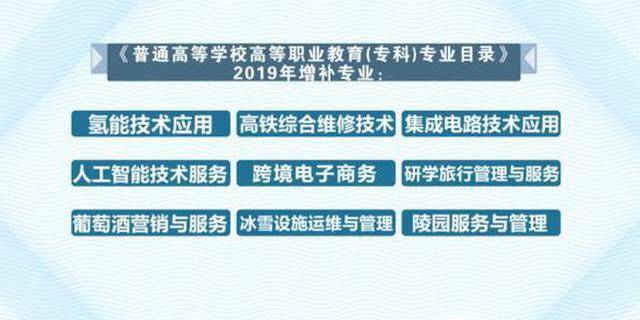 高职院校增补这9个专业 明年起开始招生