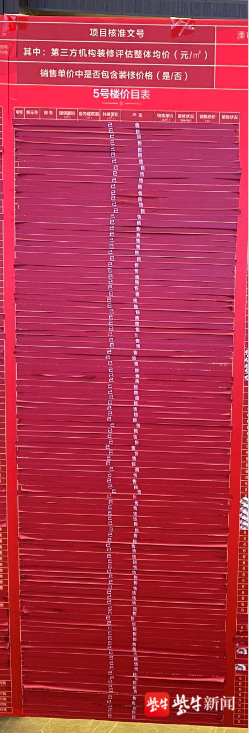 图为空港新都孔雀城月鹭府5号楼现场公示的房源销售情况和网上房地产显示的实际销售情况