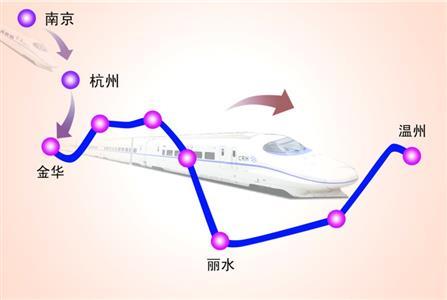 南京至温州最快3小时24分钟