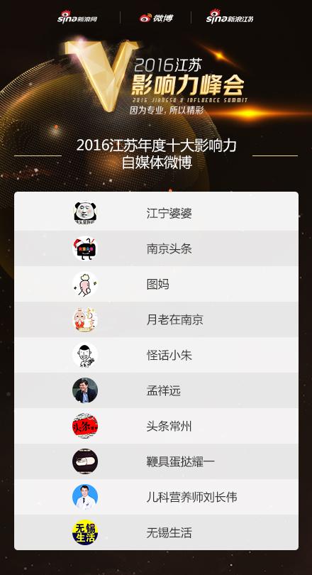 2016江苏年度十大影响力自媒体微博获奖名单