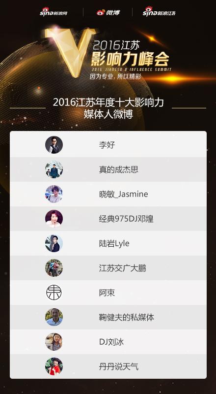 2016江苏年度十大影响力媒体人微博