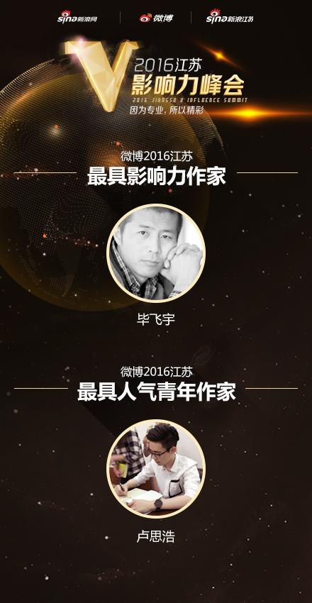 微博2016江苏最具影响力作家毕飞宇、微博2016江苏最具人气青年作家卢思浩
