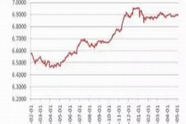 江苏进出口增速创7年来新高 比去年同期增长20.6%