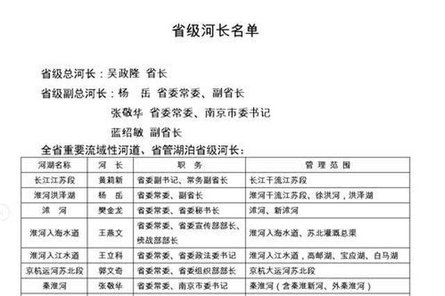 江苏省级河长名单公布 省长吴政隆任省级总河长