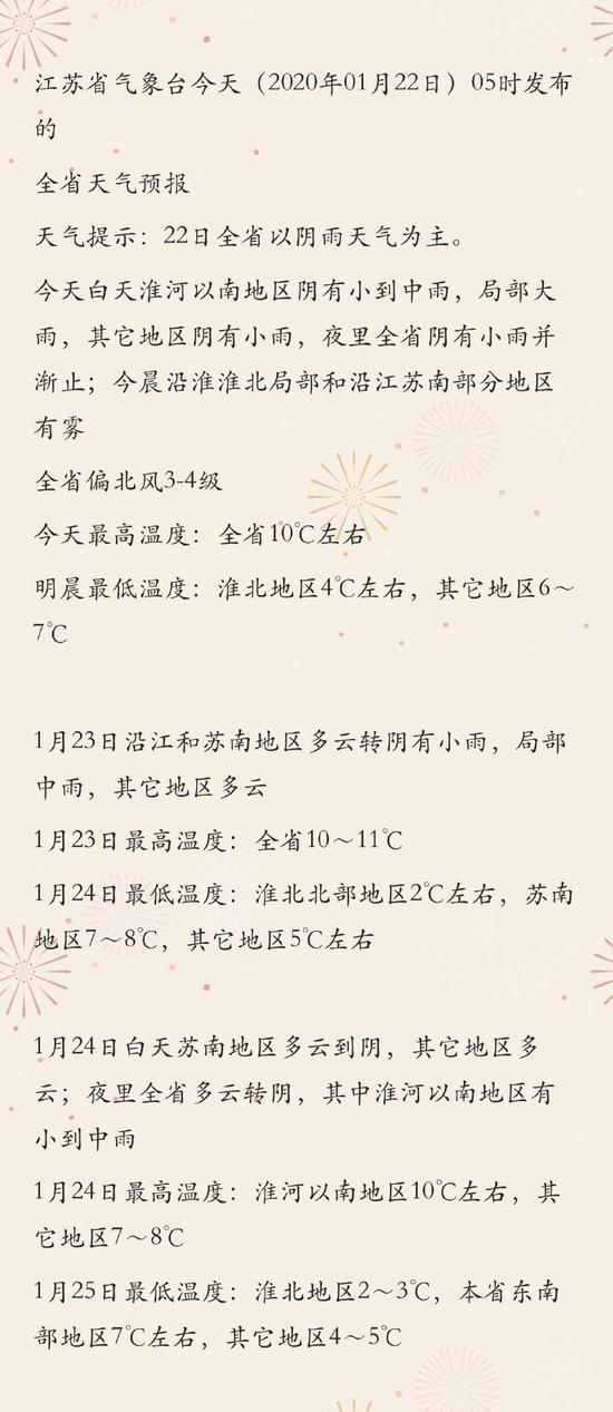 今日江苏全省以阴雨天气为主 未