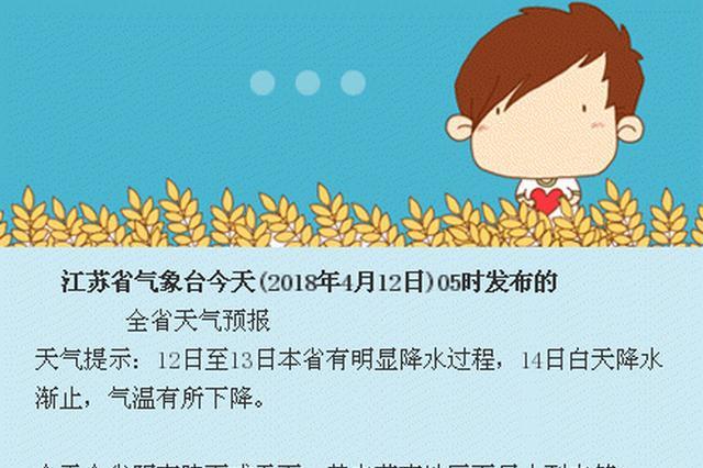 降雨+降温!今明两天江苏有雨 沿江和苏南地区最高20℃