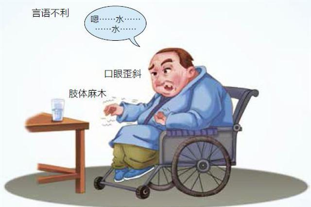 """南京居民死亡原因报告:脑血管病成""""最大杀手"""""""