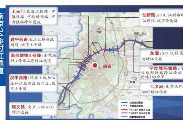 江苏拟再增9座跨江通道 长江江苏段将有45座过江通道