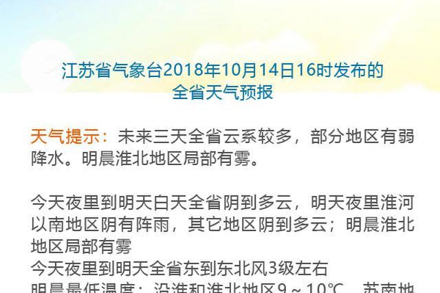 未来三天江苏全省云系较多 部分地区有弱降水