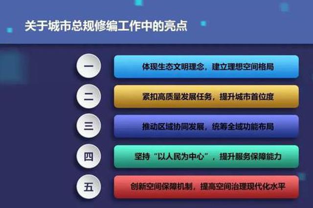 2035年的南京啥样?年底前,你可以对城市规划提意见