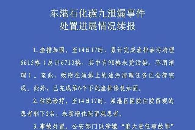 娉夋腐纰充節娉勬紡浜嬩欢杩涘睍锛�7浜烘秹瀚岀姱缃凡琚垜鎷�