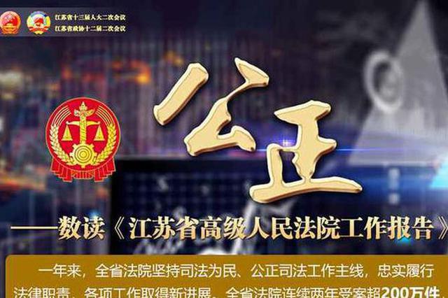 公正——数读《江苏省高级人民法院工作报告》