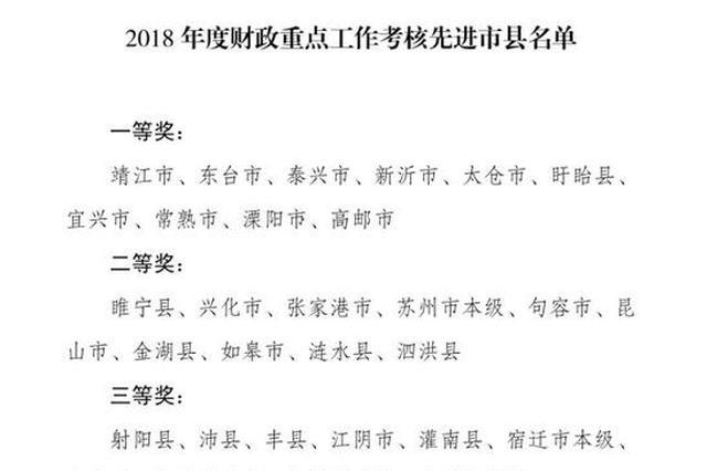 2亿元!江苏这些地区获财政重点工作考核奖励……
