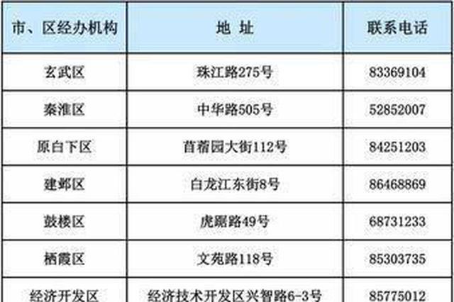 南京积分落户新办法施行一周 积分落户社保证明这么开