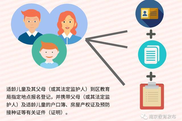南京义务教育招生政策:一名学生只可报两所民办校