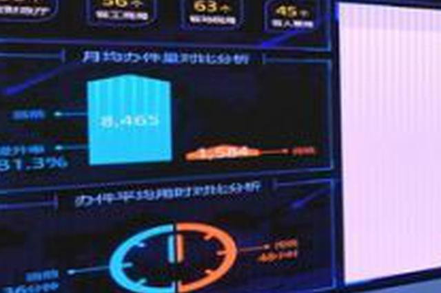 首个数字资产登记结算平台在江北新区上线