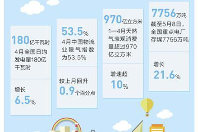 """国家发改委回应当前经济热点""""中国经济一定能够在风雨中不断"""