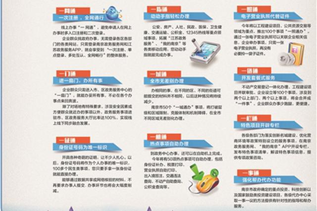 """南京启动""""十个一""""工程 要让""""宁满意"""""""