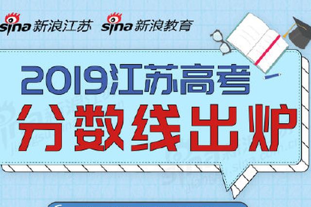 江苏省近5年高招省控线对比,你觉得今年江苏高考难度怎么样?