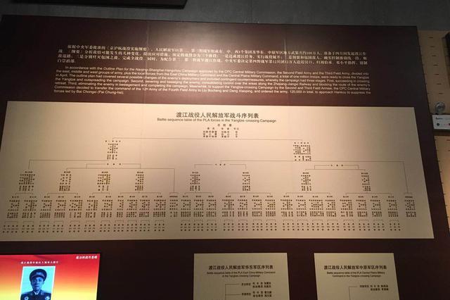 好消息!市民又能免费参观渡江胜利纪念馆了